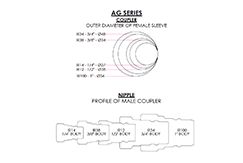 AG series diagram